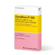 Zymafluor D 500 Bauchschmerzen